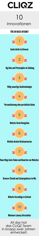 Infografik - 10 Innovationen von Cliqz