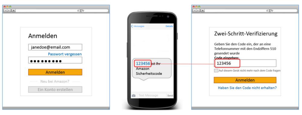 Zwei-Schritt-Verifizierung bei Amazon (Screenshot)
