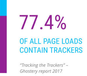 Tracking the Trackers Ghostery report 2017
