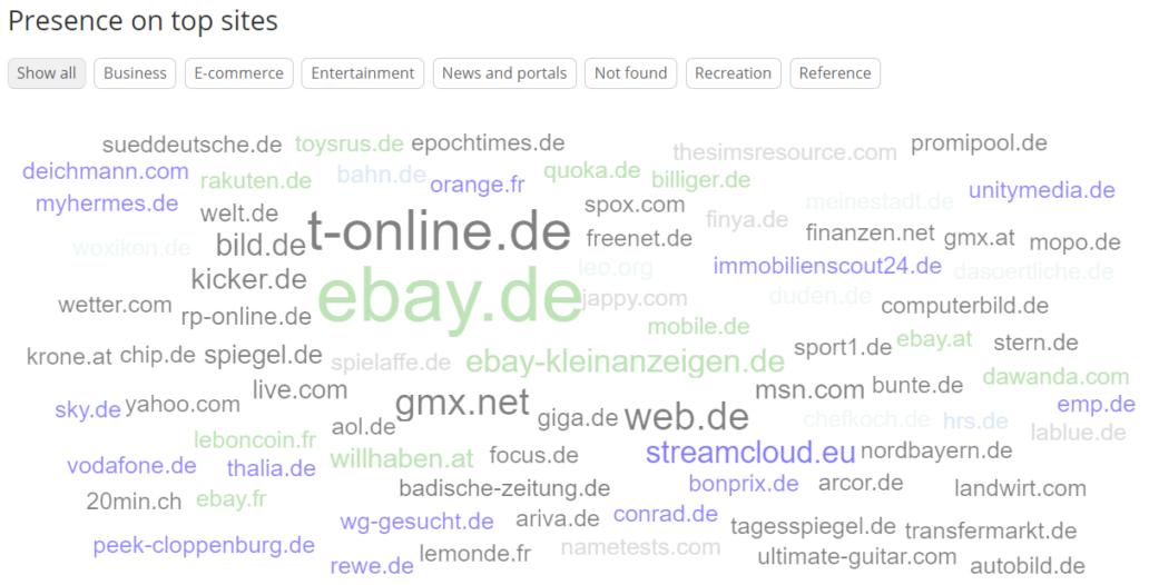 Auf diesen deutschen Websites ist OnAudience aktiv (Bild: WhoTracks.me).
