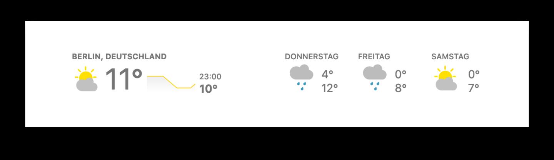 Wetter-Widget